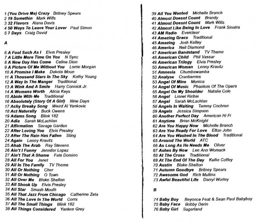 List To Rent: Karaoke Song List, Rent Karaoke, Karaoke For Rent, Karaoke